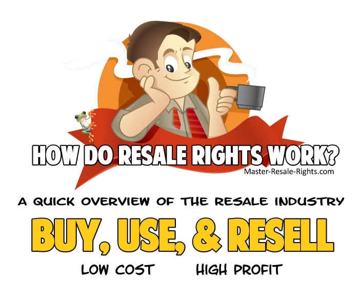 How Resale Rights Work